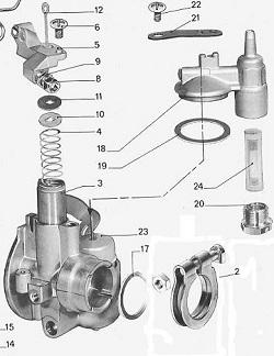 Carburateur delen